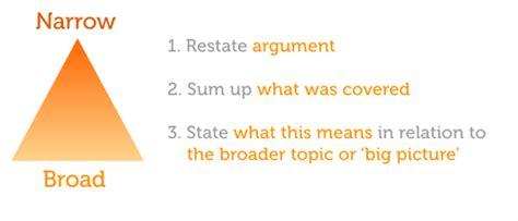 Free Argumentative Essay Sample Essay Lib Writing Blog